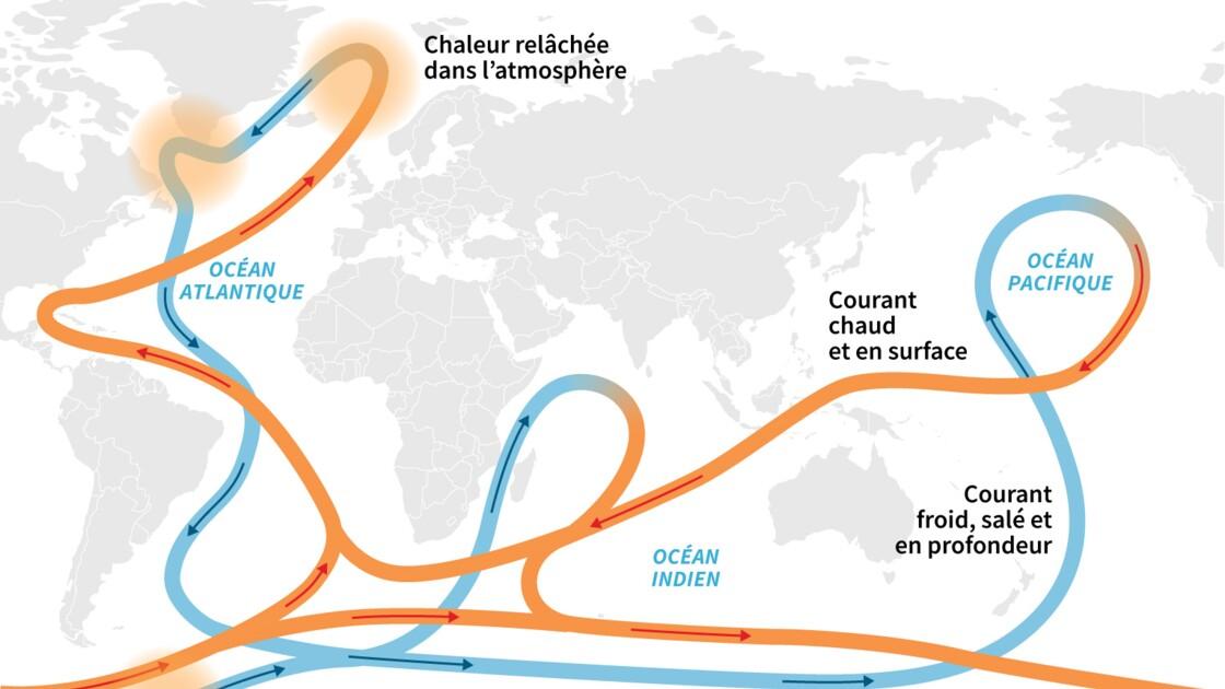 Le réchauffement perturbe la circulation des courants dans l'Atlantique
