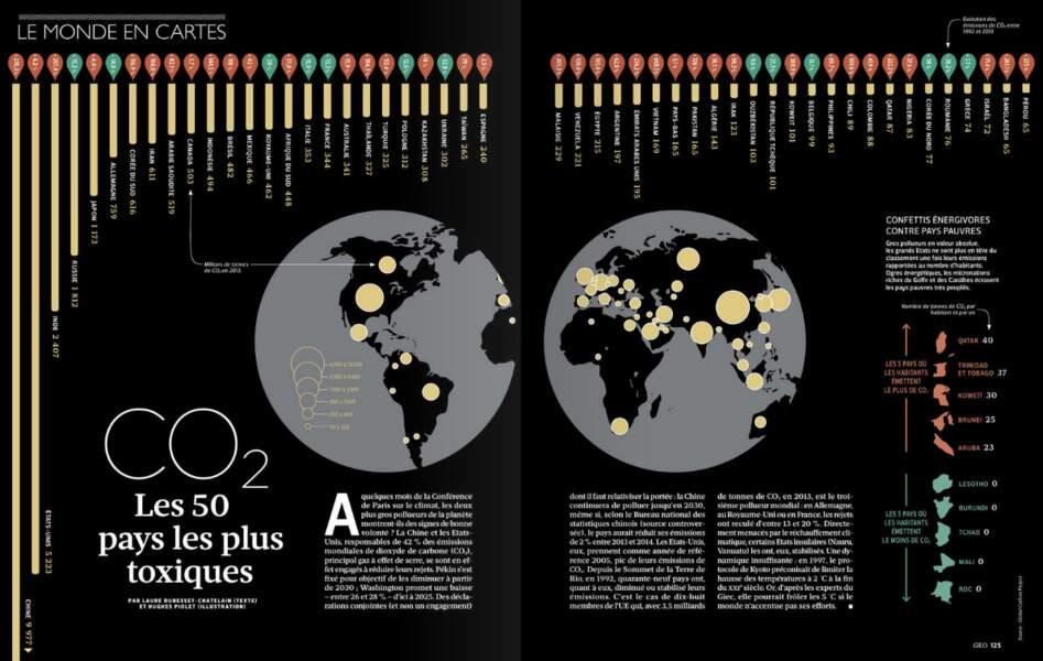 Le monde en cartes : CO2, les 50 pays les plus toxiques