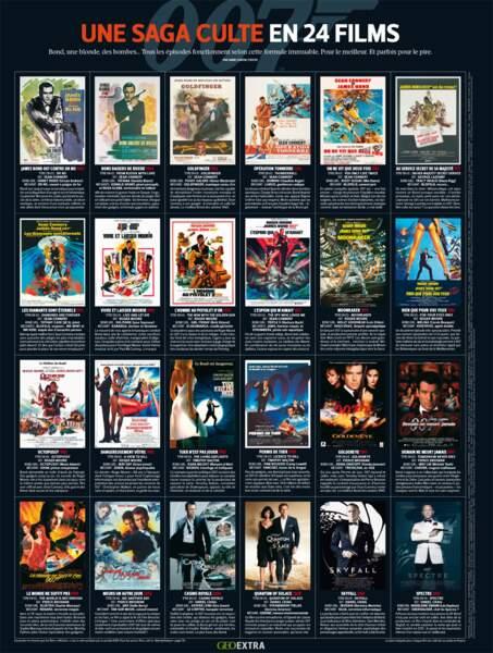 DÉPLIANT - Une saga culte en 24 films