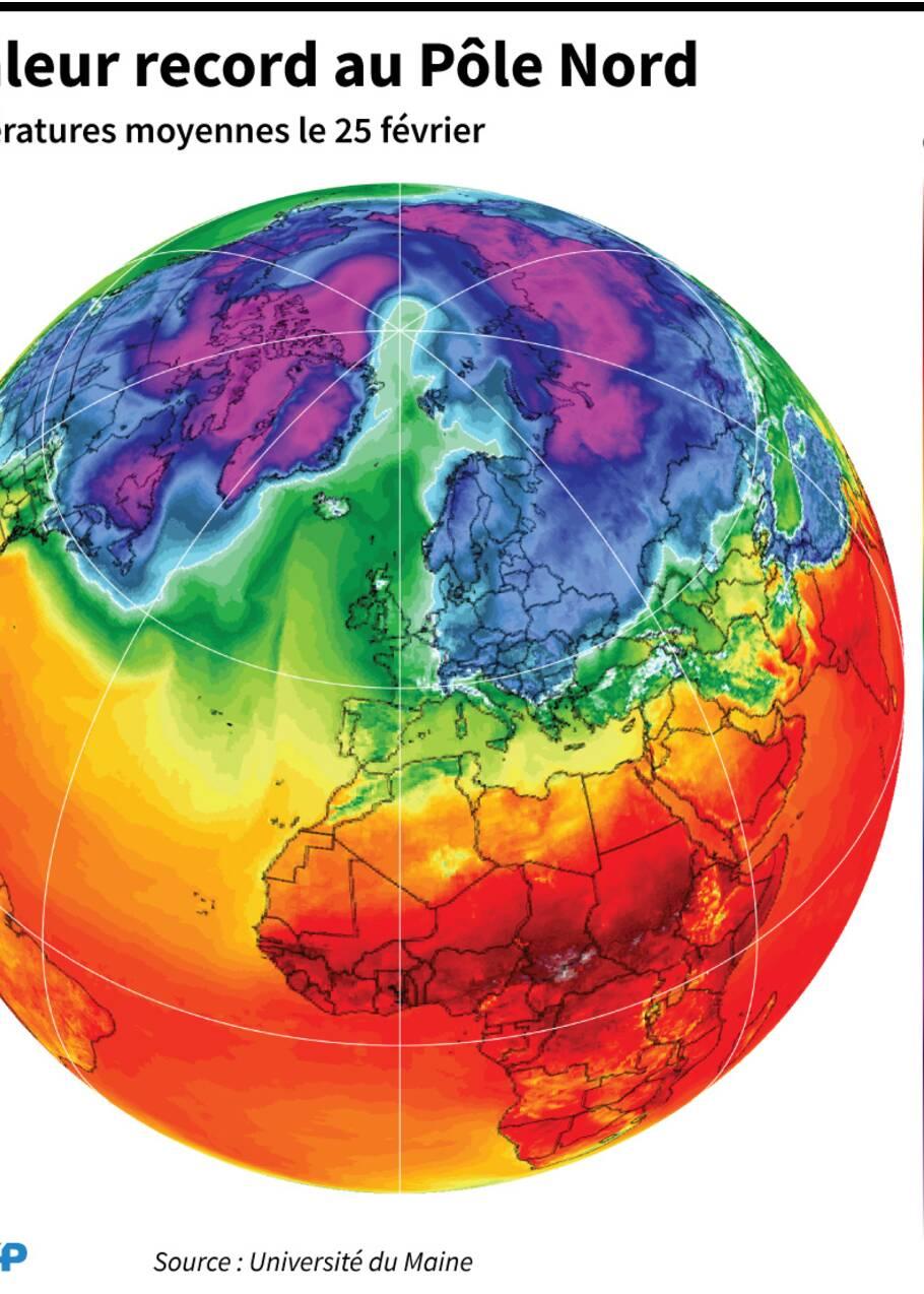 Pendant que l'Europe grelotte, l'Arctique a trop chaud