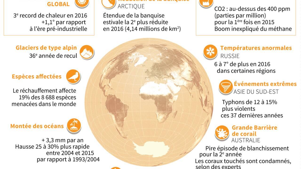 """""""L'Amérique d'abord"""" : les Etats-Unis sortent de l'accord de Paris sur le climat"""