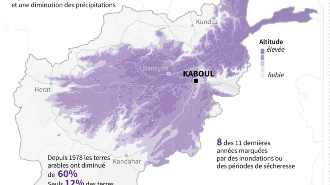 Après la guerre, la sécheresse nouvelle plaie de l'Afghanistan