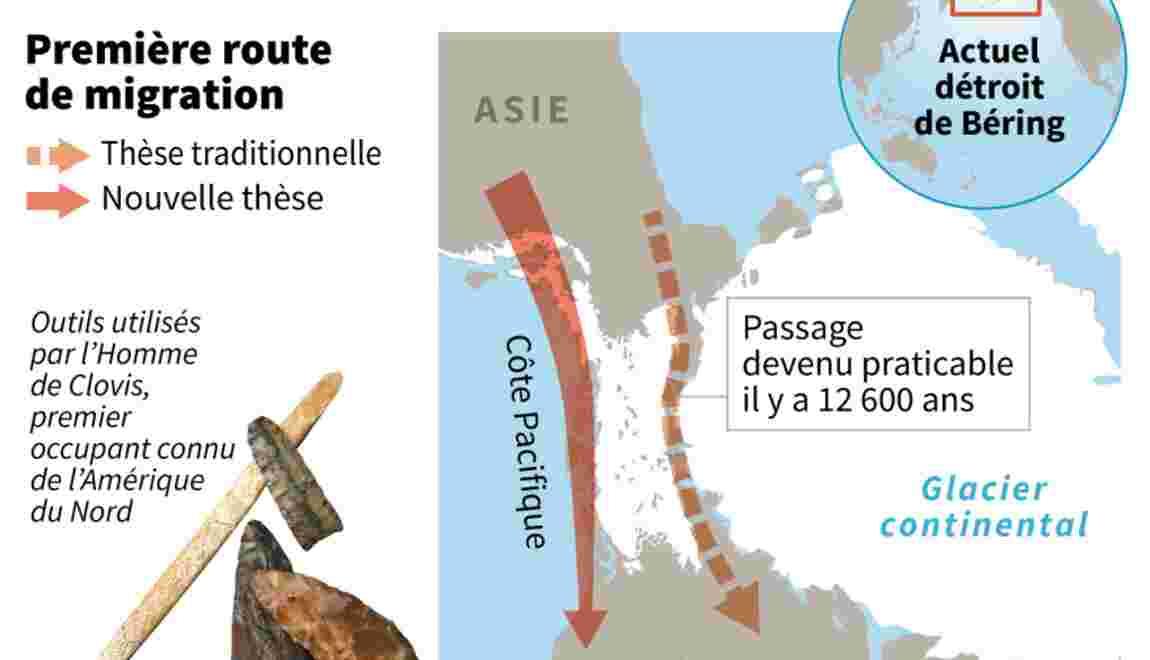 Des chercheurs redessinent la carte du voyage des premiers hommes vers l'Amérique