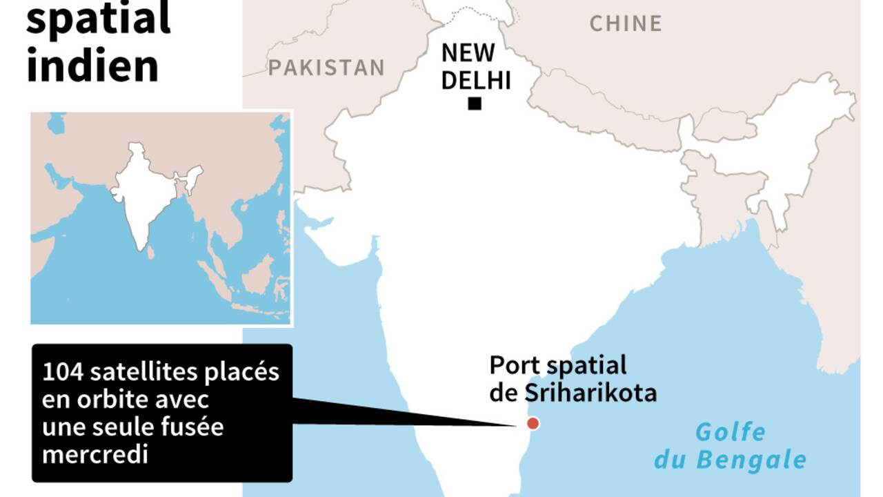 L'Inde met en orbite un record de 104 satellites