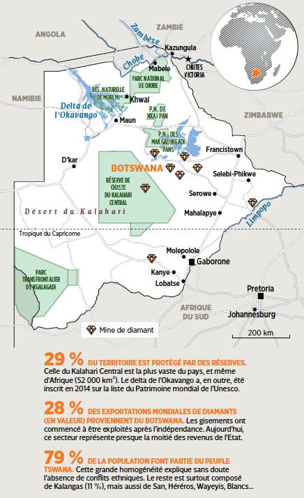 histoire du botswana