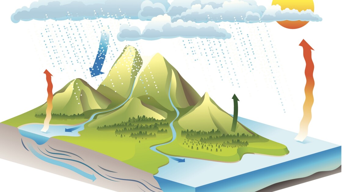Hydrologie : la science du cycle de l'eau