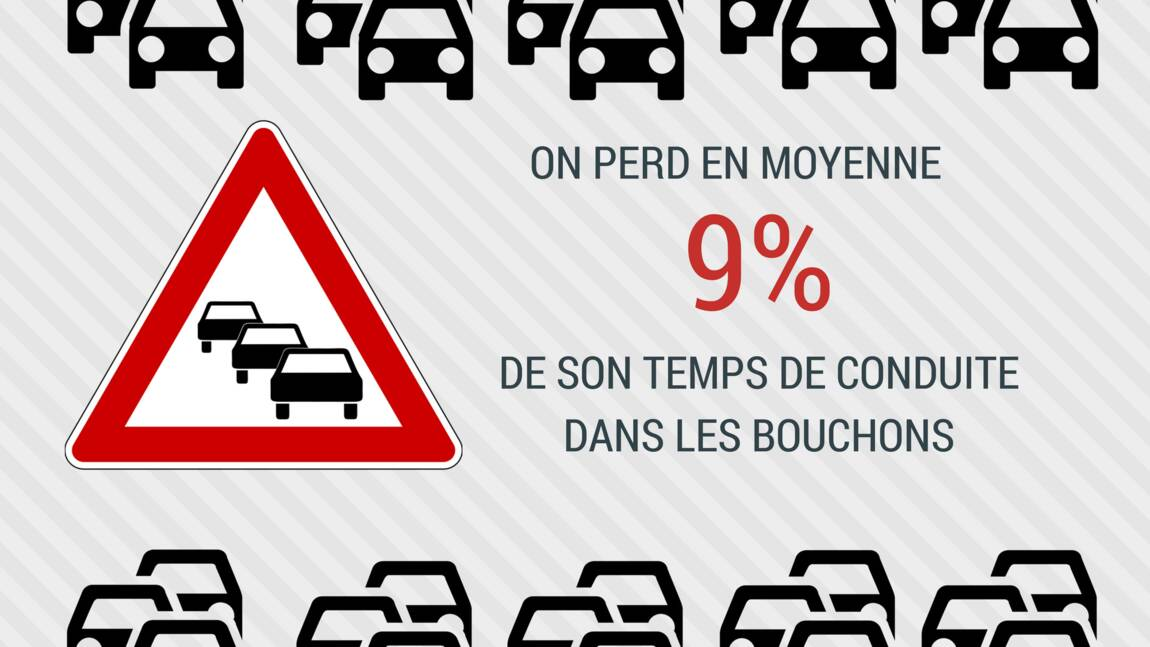 INFOGRAPHIE - Le grand embouteillage