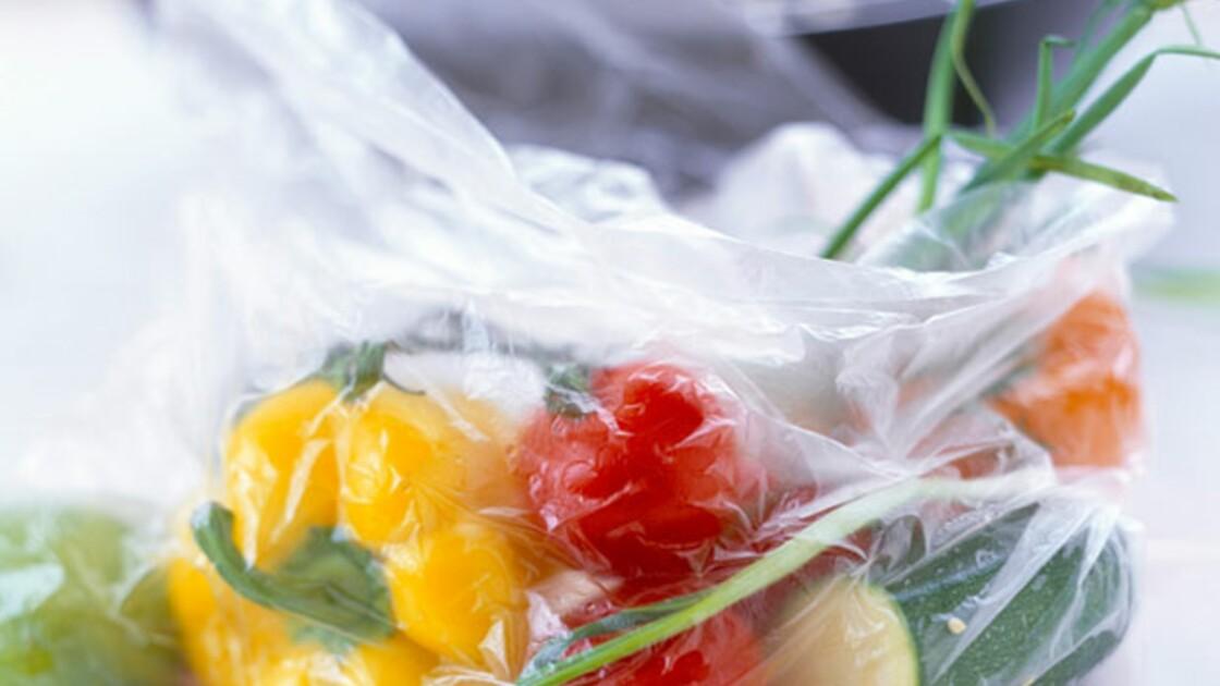 Quelles habitudes êtes-vous prêt à changer pour réduire votre consommation ?