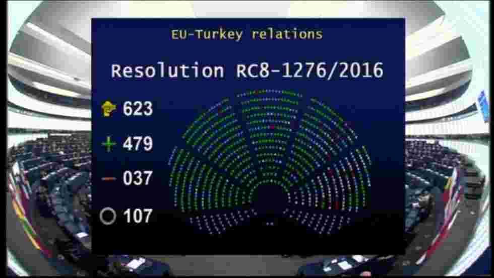 Le gel des négociations d'adhésion avec la Turquie voté