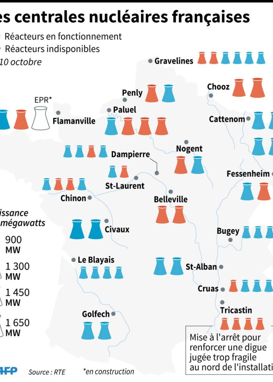 """Nucléaire: Hulot se risque à évoquer """"jusqu'à 17"""" fermetures de réacteurs"""