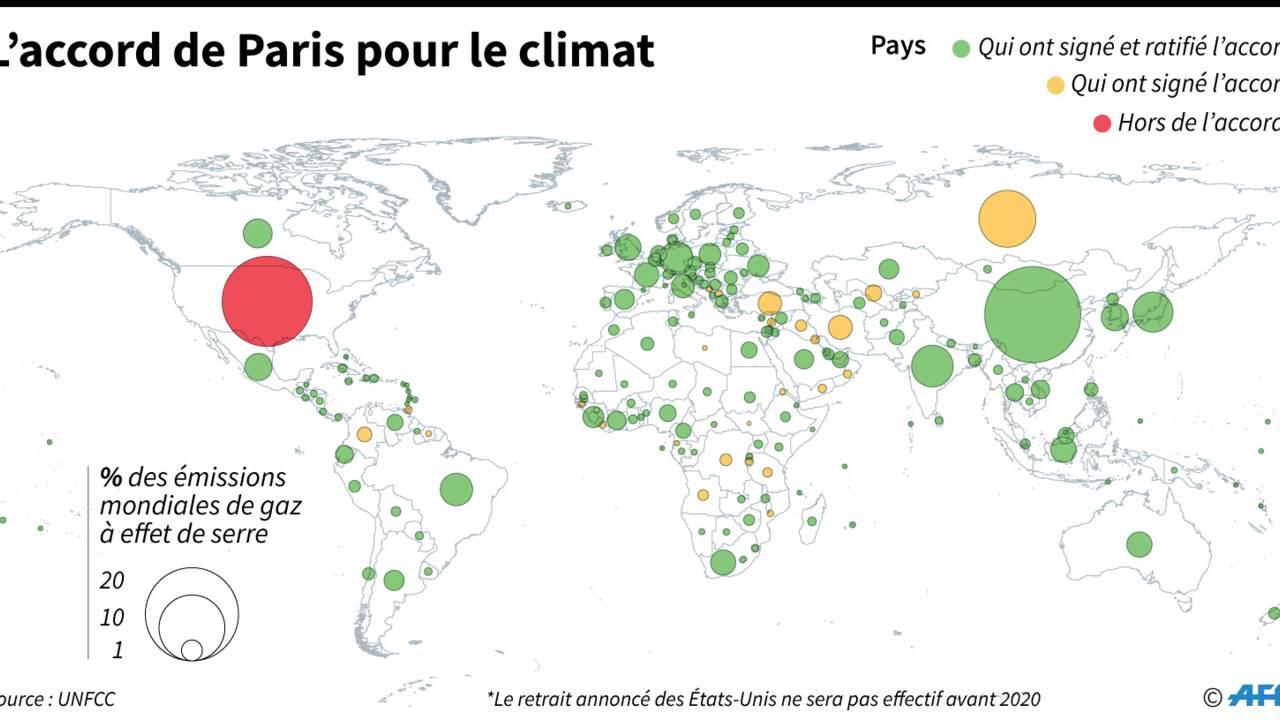 COP23 : après le ralliement syrien, les Etats-Unis seuls en marge de l'accord climat