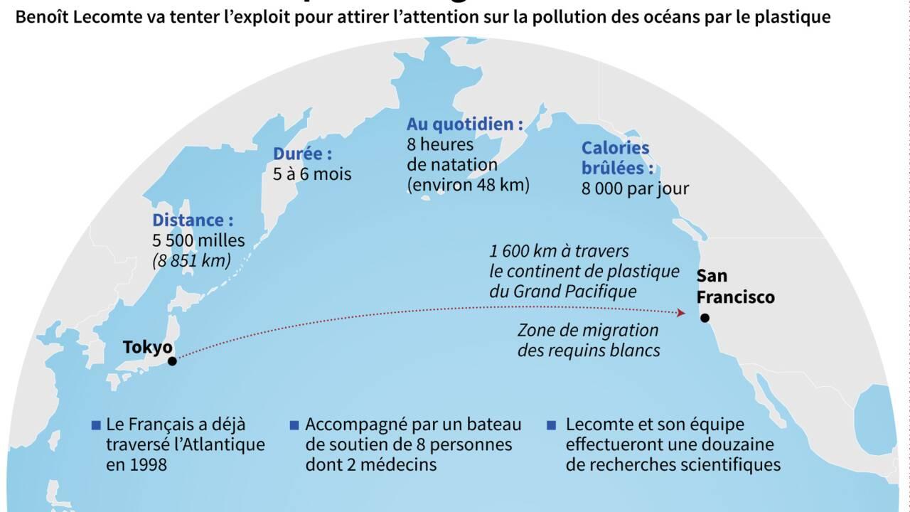 Le globe crawler Ben Lecomte va traverser le Pacifique à la nage