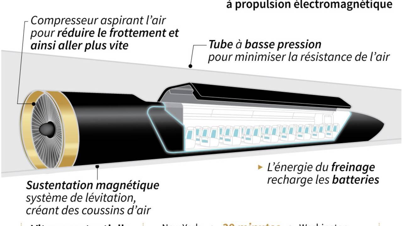Hyperloop: le train du futur à l'essai dans un village limousin
