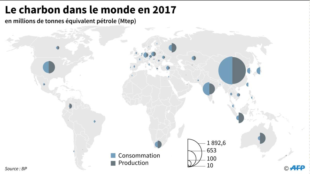 """Climat: le monde appelé à ne """"pas trahir"""" les générations futures"""