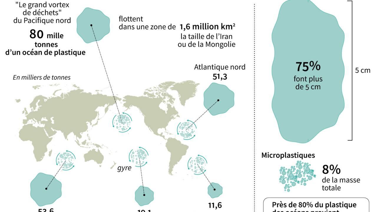 """Océans : sur les traces du mystère du """"plastique perdu"""""""