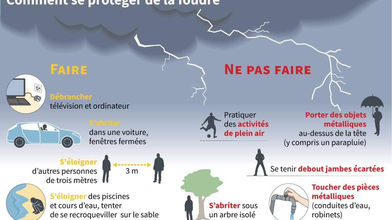 """Adolescent frappé par la foudre dans le Pas-de-Calais: son état évolue """"favorablement"""""""