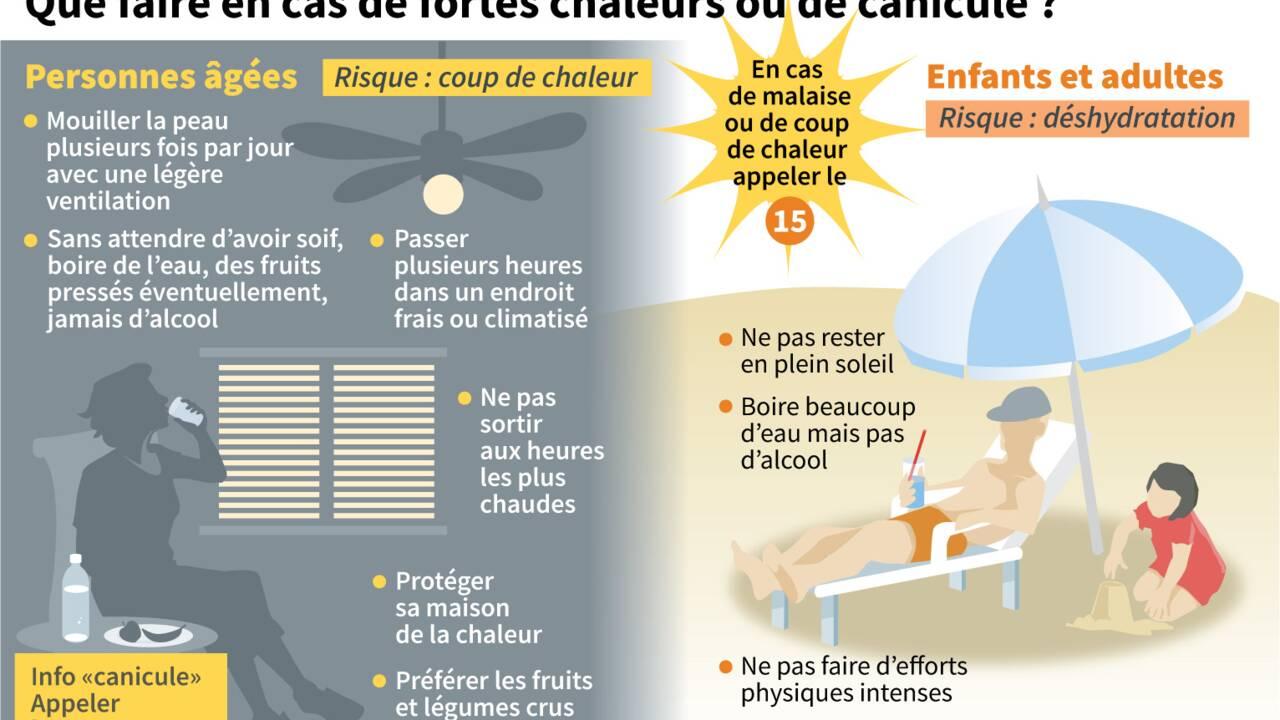 """La nuit de mercredi à jeudi """"probablement"""" la plus chaude mesurée en France"""
