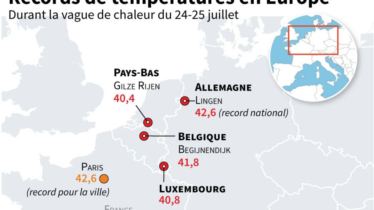 Le réchauffement climatique a renforcé la canicule de juillet en Europe