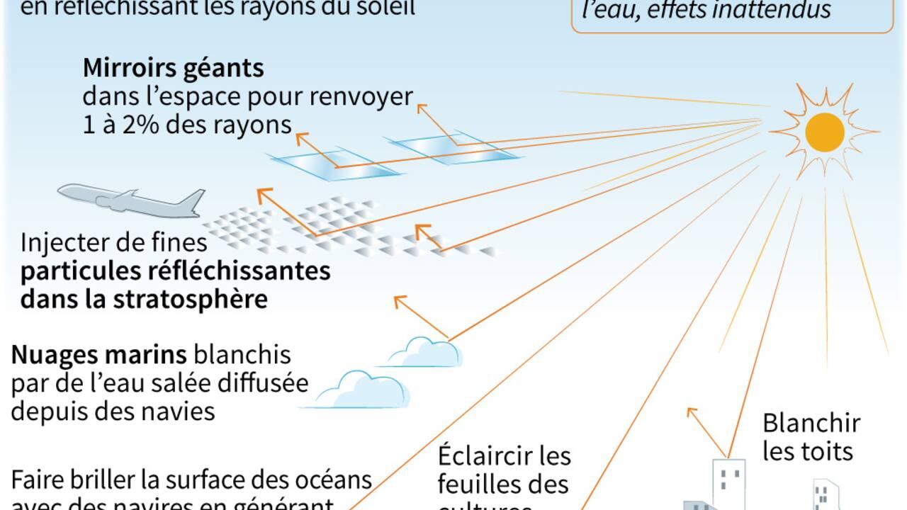 """La géo-ingénierie, un """"plan B"""" pour la planète"""