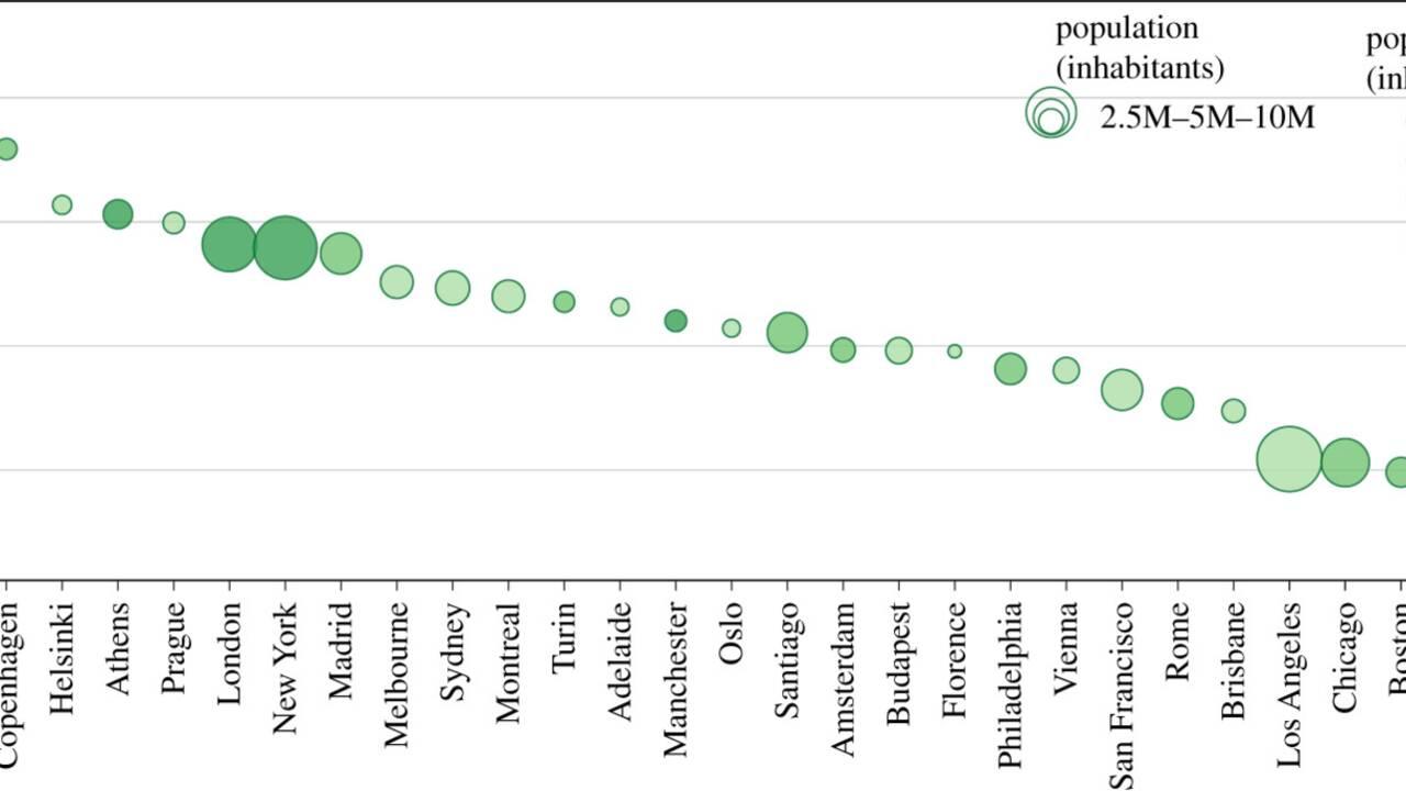 Quelles villes possèdent les transports publics les plus rapides au monde ?