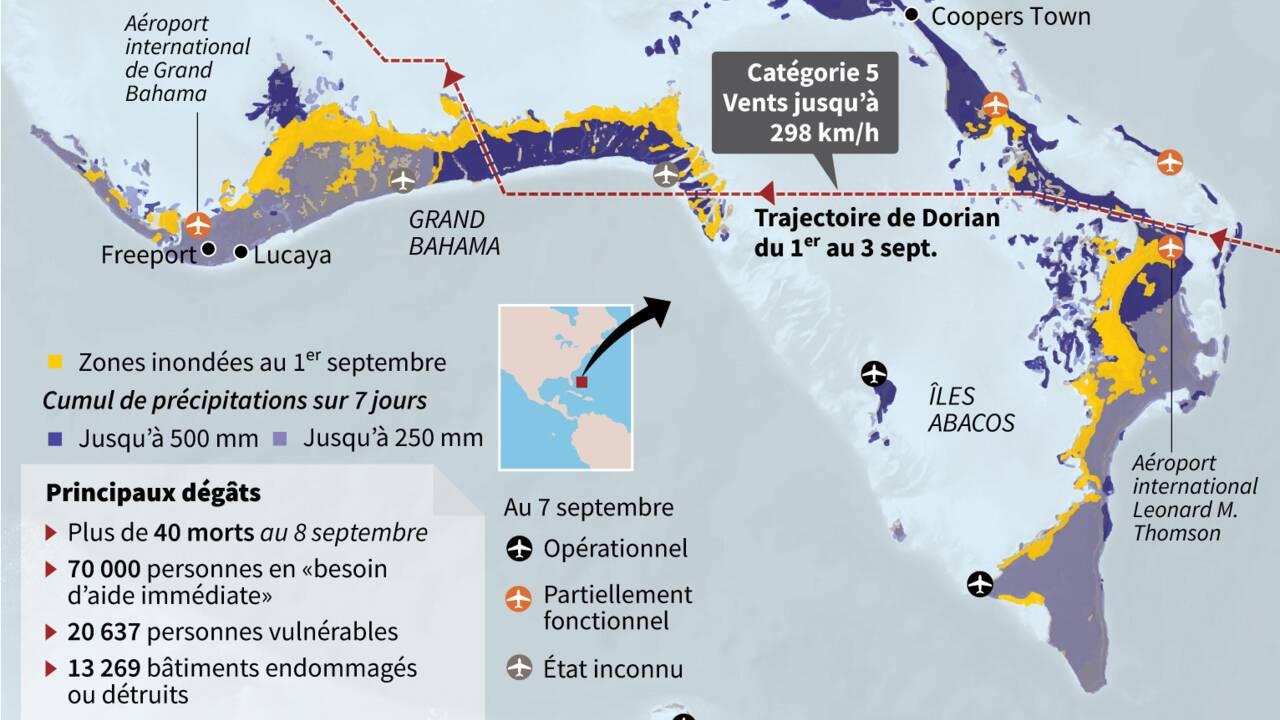 """Une semaine après Dorian, les Bahamas face à la crise humanitaire et un bilan probablement """"ahurissant"""""""