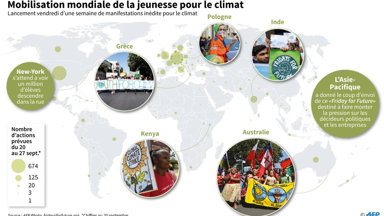 Les jeunes du monde entier se mobilisent en masse pour le climat
