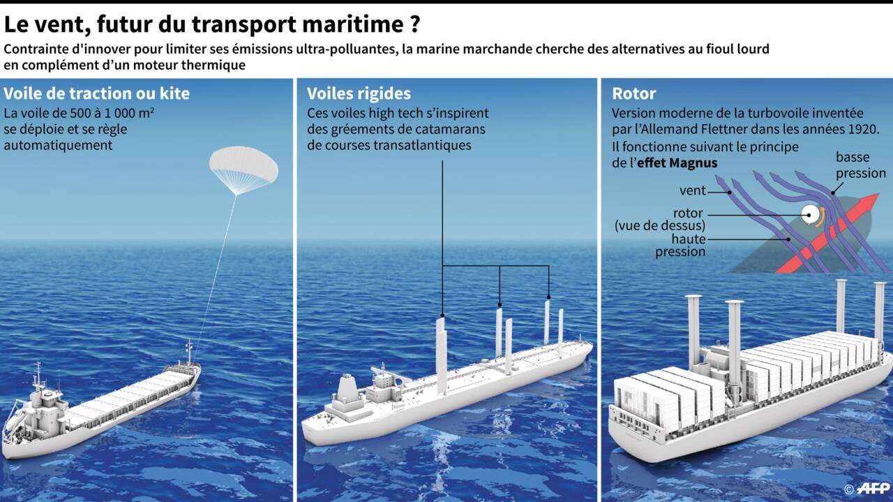 Et si l'avenir du transport maritime passait par la voile?