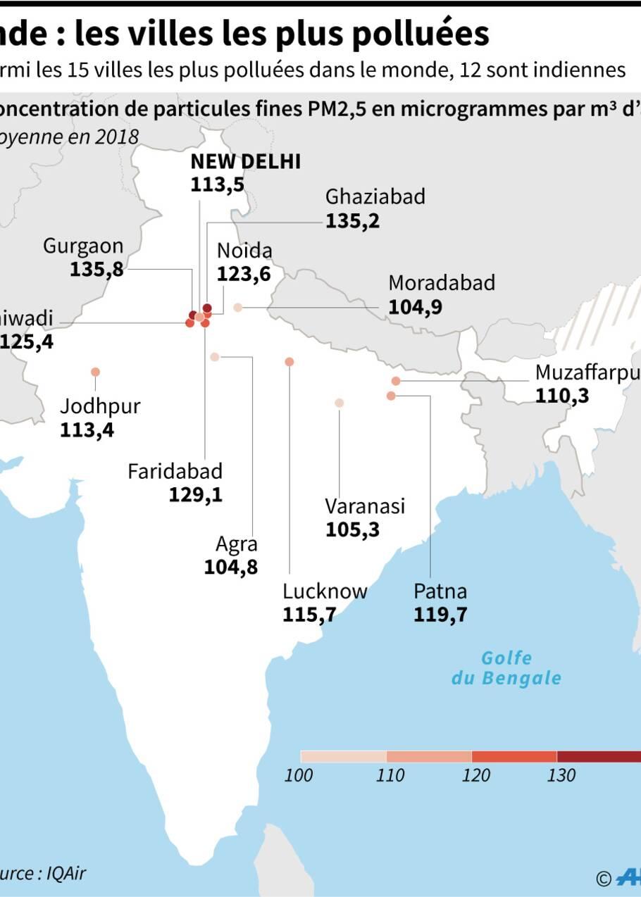 La pollution à New Delhi, bien que réduite, reste nocive