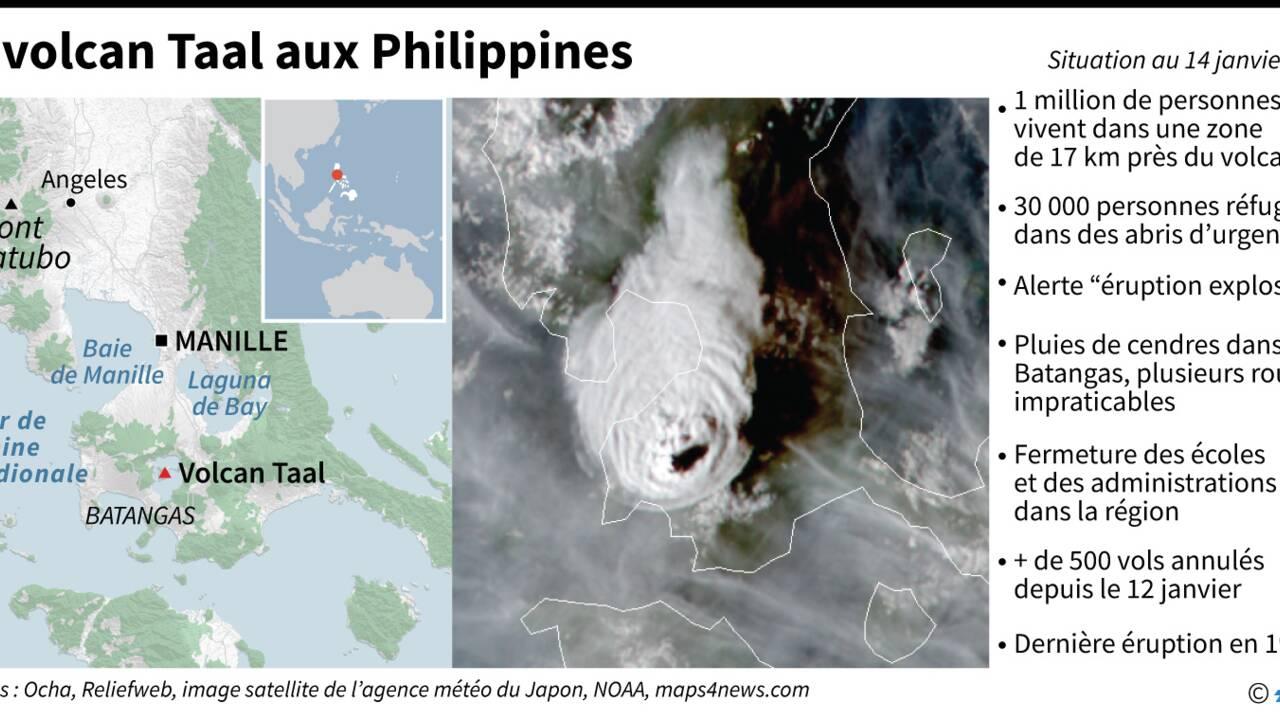 Volcan philippin : des milliers d'habitants dans l'incertitude après leur évacuation