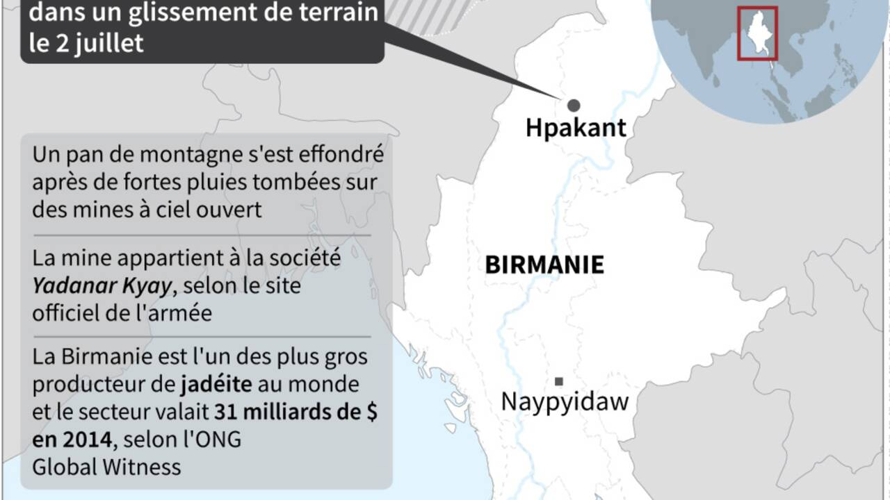 Glissement de terrain en Birmanie: 166 mineurs morts, les recherches se poursuivent
