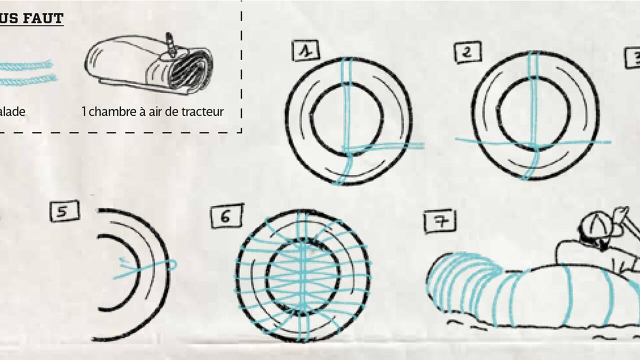 Comment fabriquer un radeau increvable en matériaux de récup
