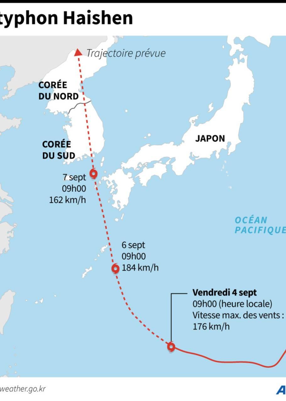 Un violent cyclone, Haishen, fait route vers le Japon