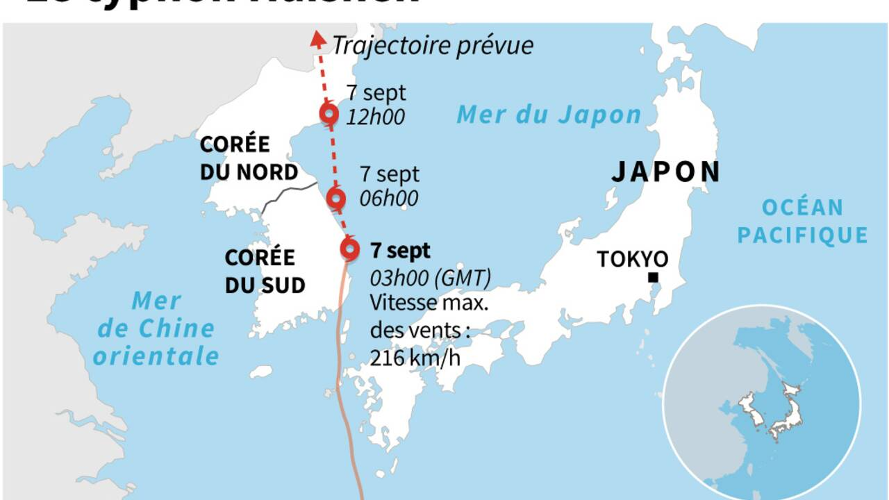 Après le Japon, la Corée du Sud balayée par le typhon Haishen