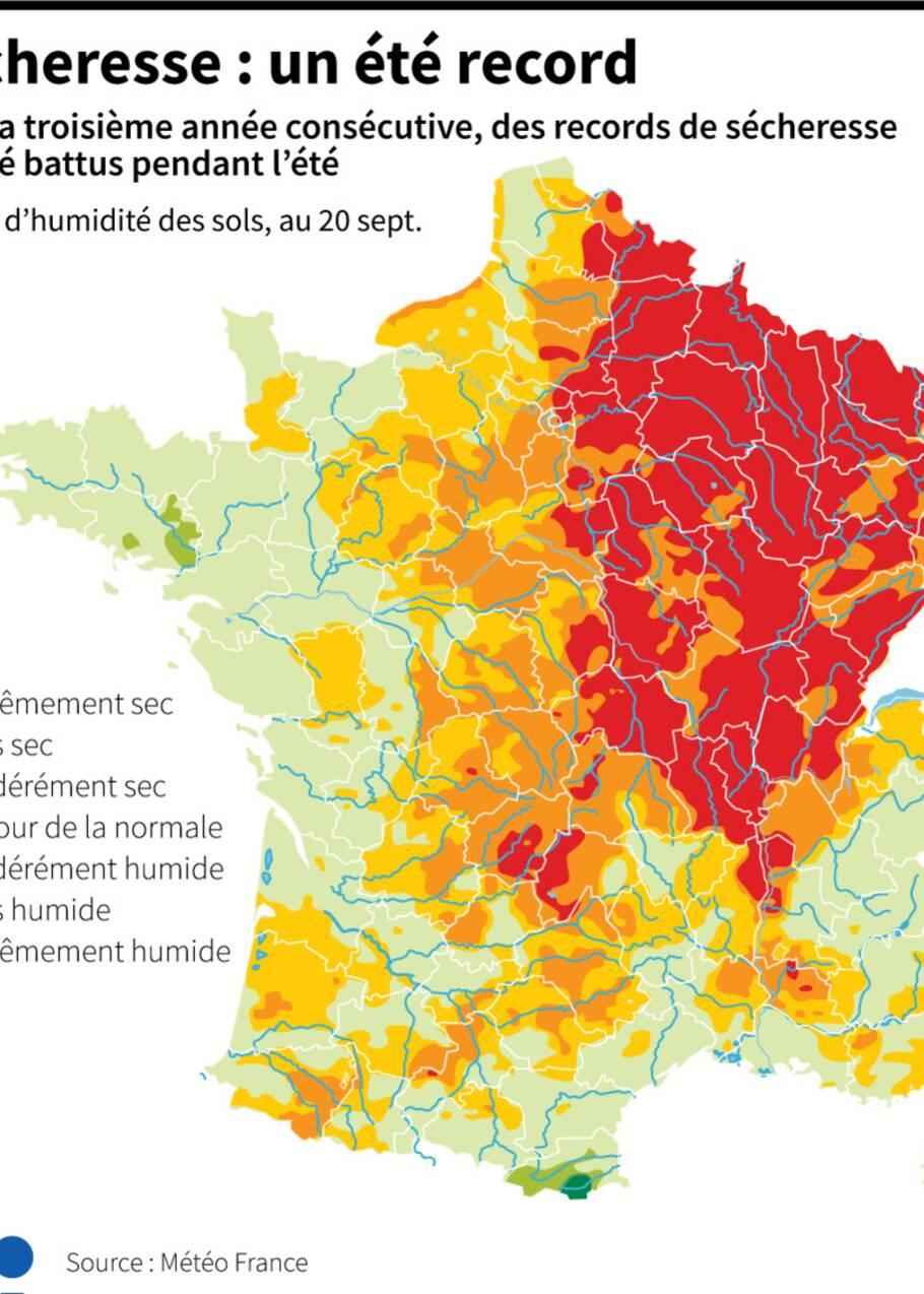 L'été 2020, le plus sec depuis le début des mesures, selon Météo-France