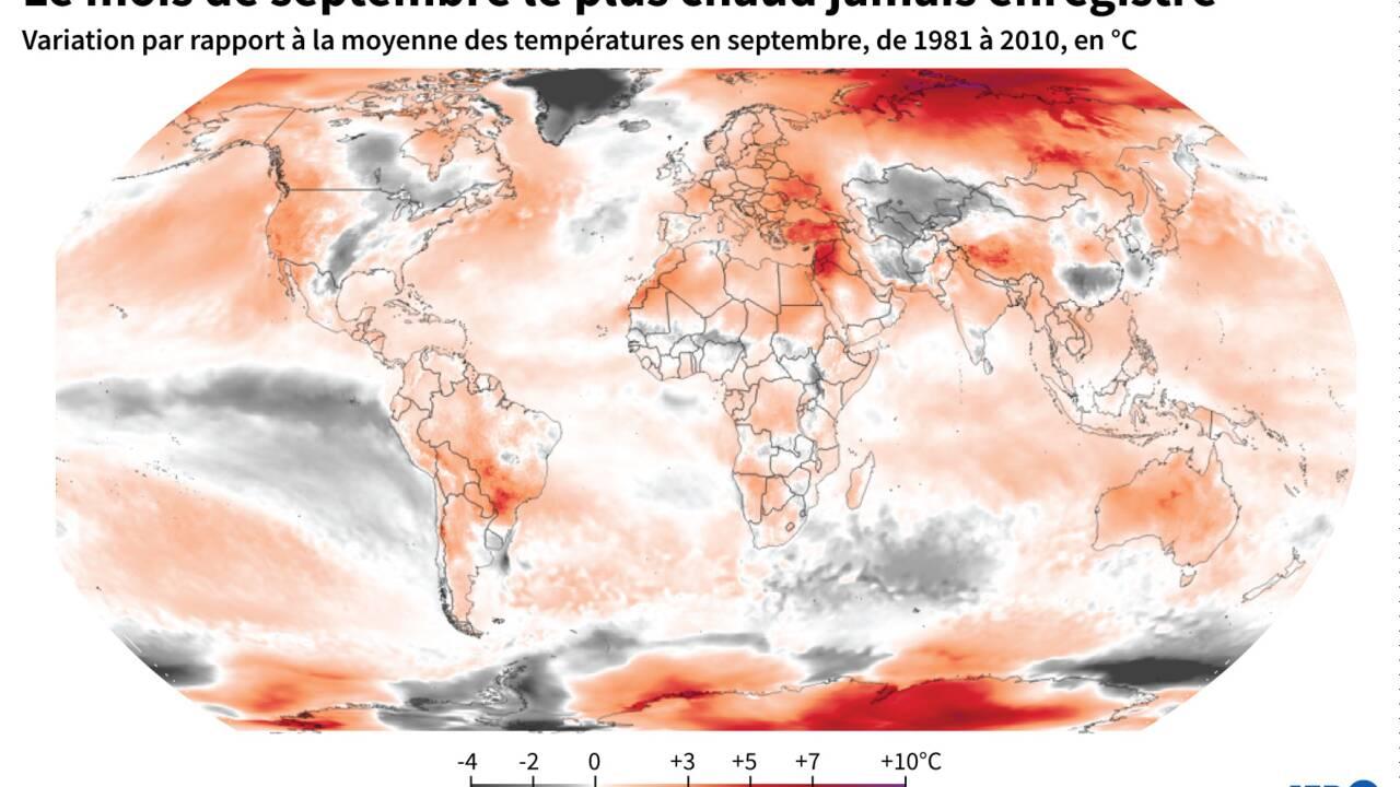 En 2020, le mois de septembre le plus chaud jamais enregistré dans le monde