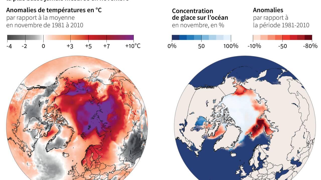 A égalité avec 2016, 2020 est élue année la plus chaude jamais enregistrée
