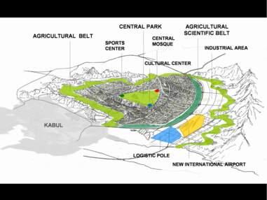 Deh Sabz : images d'une ville écologique près de Kaboul