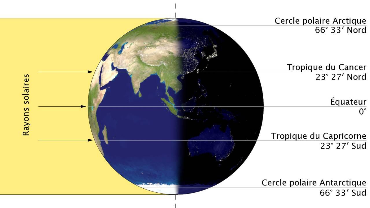 Equinoxe de Printemps : à quoi correspond-il ?