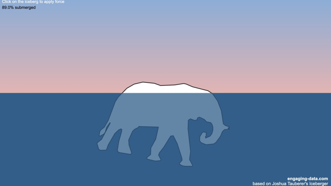 Comment flotte un iceberg ? Dessinez le vôtre et observez le résultat grâce à cet outil rigolo