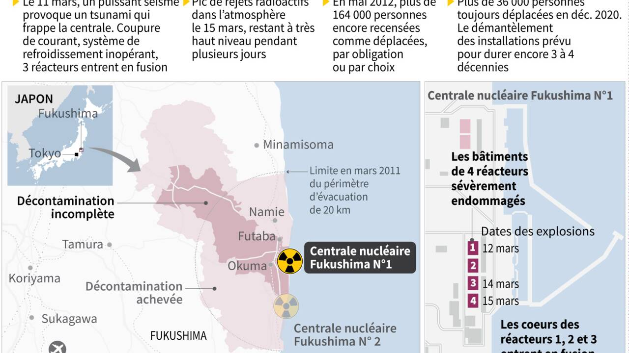 Japon : ce qu'il faut savoir sur l'eau de Fukushima