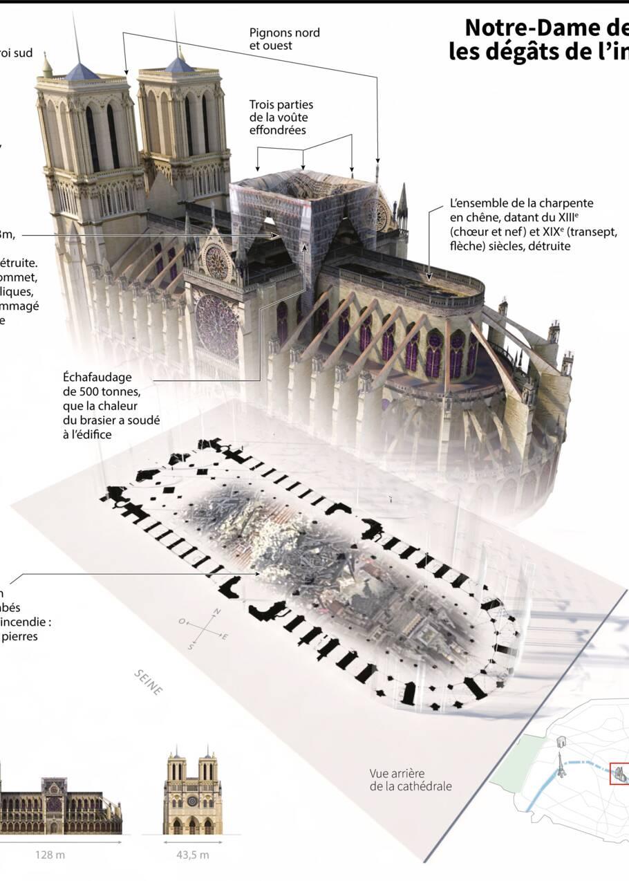 "Plomb de Notre-Dame : bilan rassurant ou ""bombe à retardement"" ?"