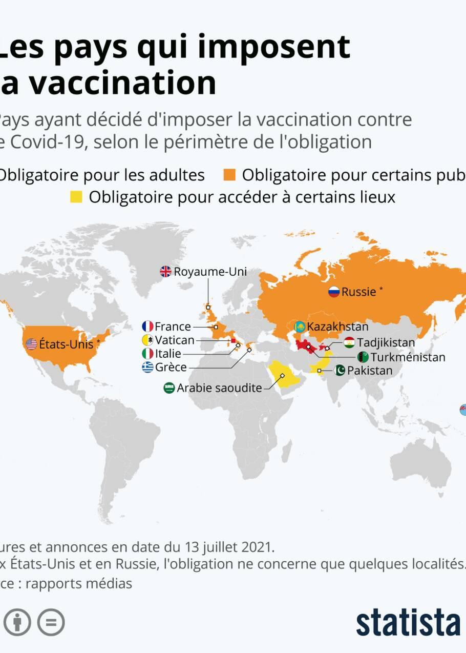 Les pays dans lesquels la vaccination est déjà obligatoire