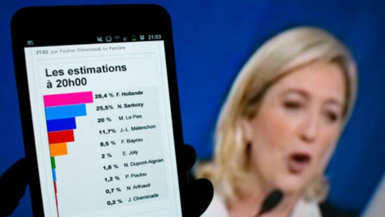 Dimanche soir, Marine Le Pen n'a pas donné de consigne de vote mais annoncé qu'elle s'exprimerait devant ses partisans le 1er mai. ©REUTERS