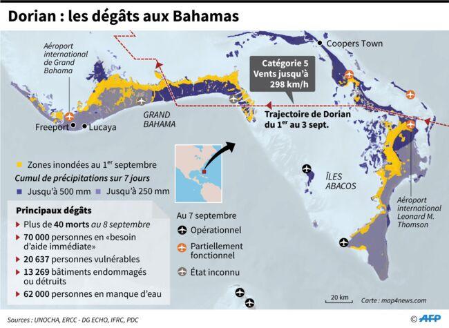 Le défi des secouristes après l'ouragan Dorian — Bahamas