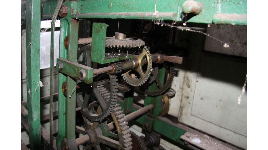mécanique de l'horloge