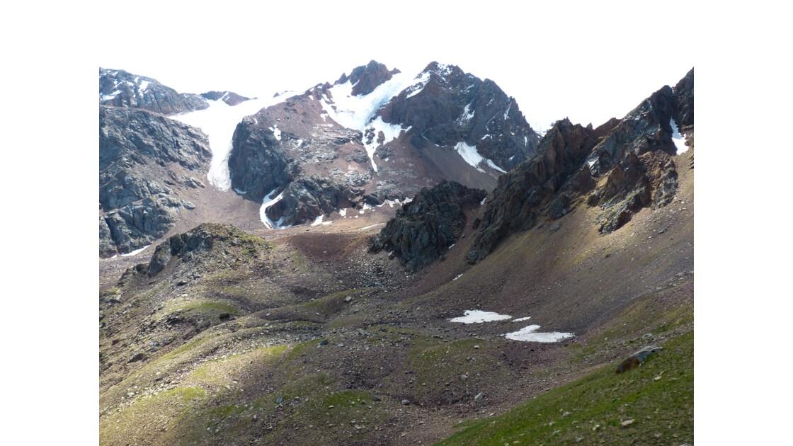 Shymbulak-Kazakhstan