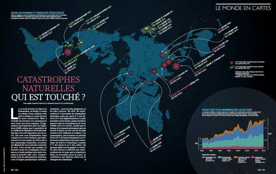 Le monde en cartes - Catastrophes naturelles, qui est touché ?