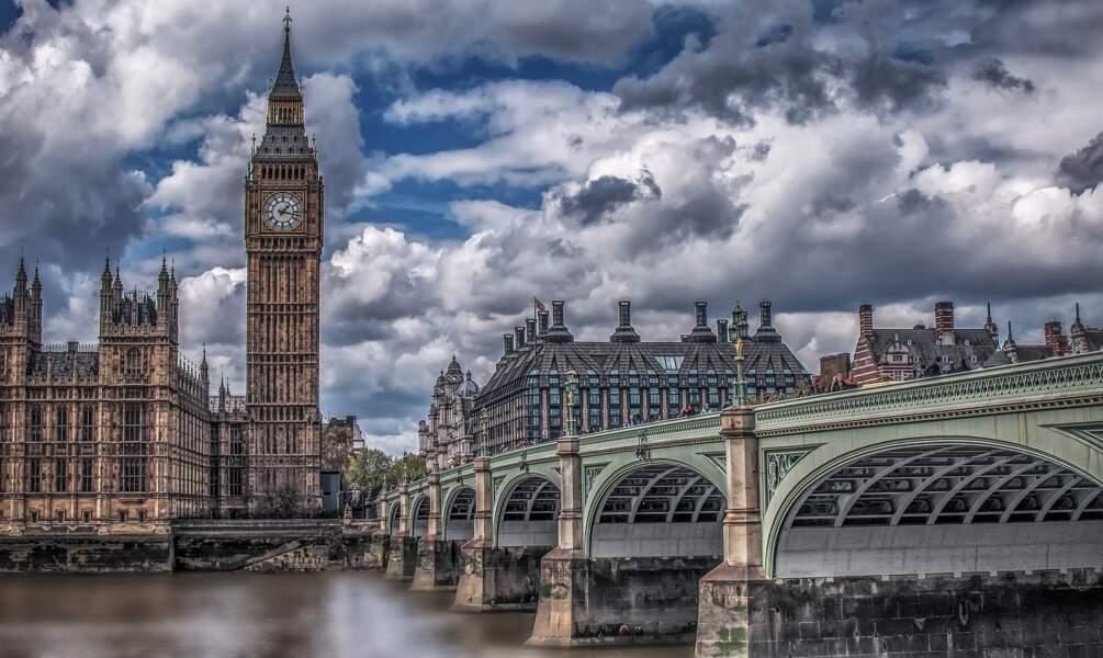 Quelles différences y a-t-il entre l'Angleterre, le Royaume-Uni et la Grande-Bretagne?